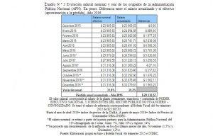 ate-sueldo-cuadro-2