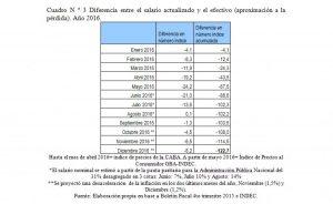 ate-sueldo-cuadro-3