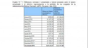 ate-sueldo-cuadro-5